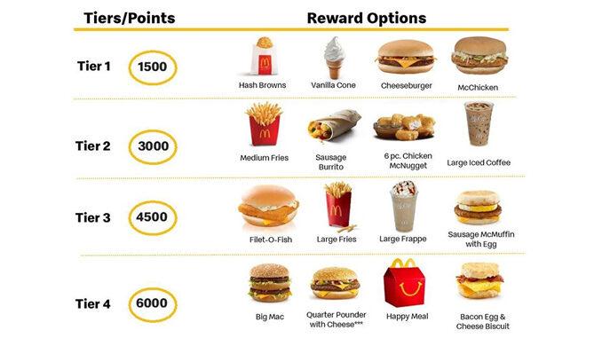 McDonald's Announces Nationwide Launch Of MyMcDonald's Rewards Loyalty Program On July 8, 2021